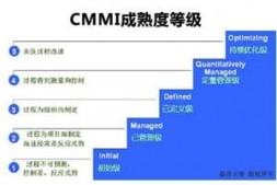 CMMI分哪几个等级