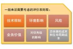 CMMI知识科普连载—决策分析与解决(DAR)