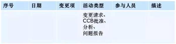CMMI知识科普连载——配置管理